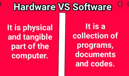 Distinction Between Hardware And Software Program